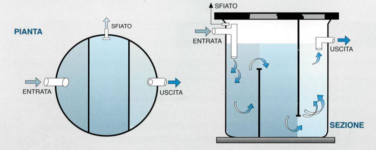 degrassatore-statico-2
