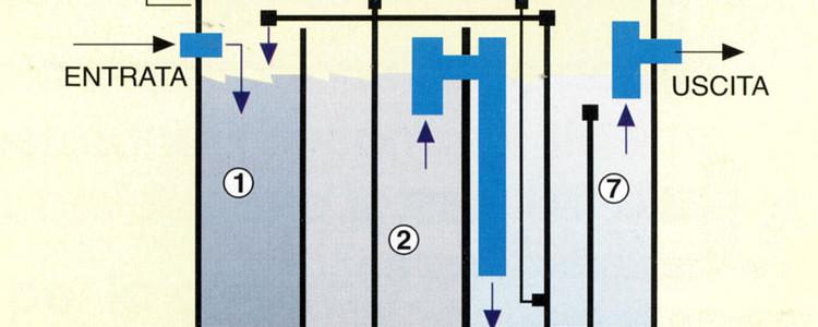 depuratori-per-acque-2